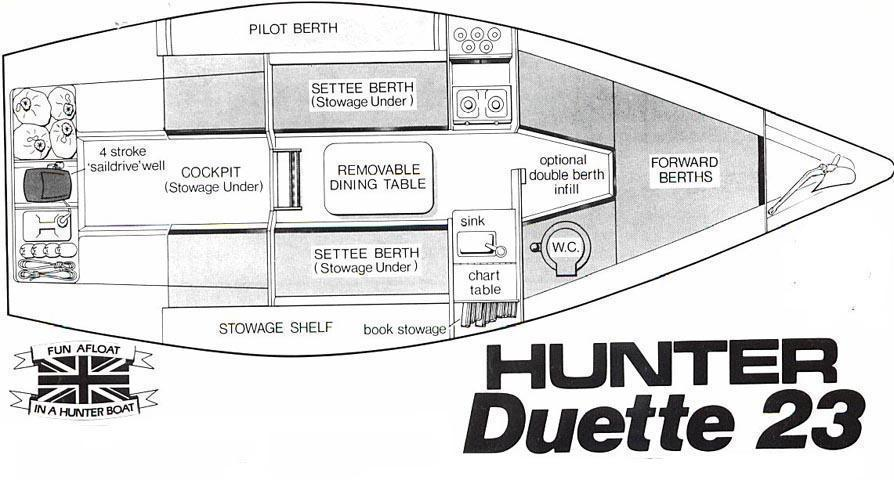 Hunter Duette 23, River Blackwater, Essex